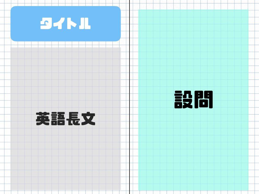 大学入試英語長文ハイパートレーニングレベル1 超基礎編